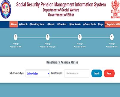 SSPMIS Pension Status Check