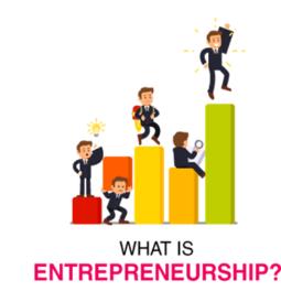 Brief Description of Entrepreneurship